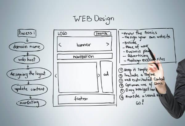 website design planning stage