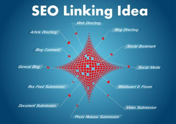 seo backlinking ideas